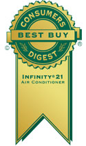 Consumer Digest Best Buy AC